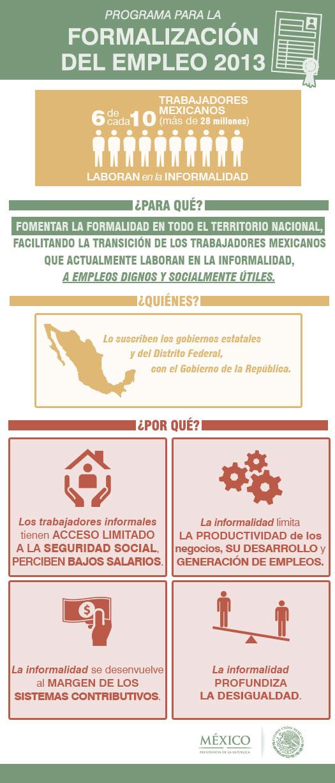 Infografia Formalizacion Empleo1.jpg