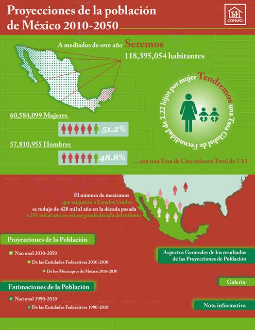 infografia proyecciones de la poblacion mexico.jpg