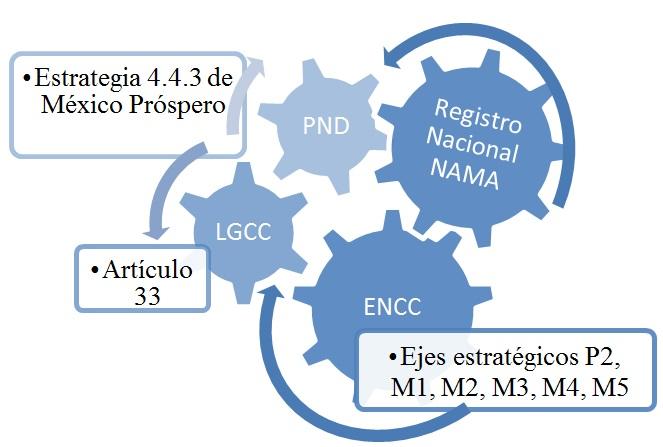 01 registro nacional namasjpg