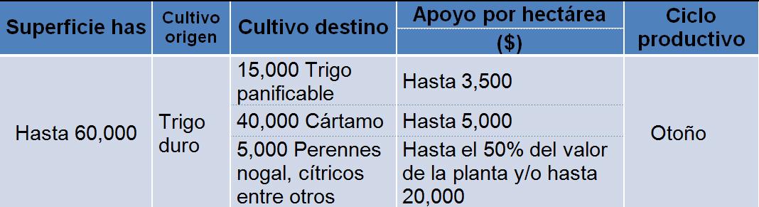 tabla 2jpg