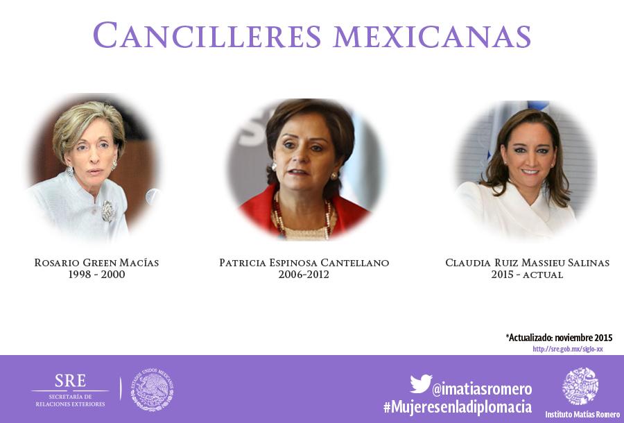 Infografia cancilleres mexicanasjpg