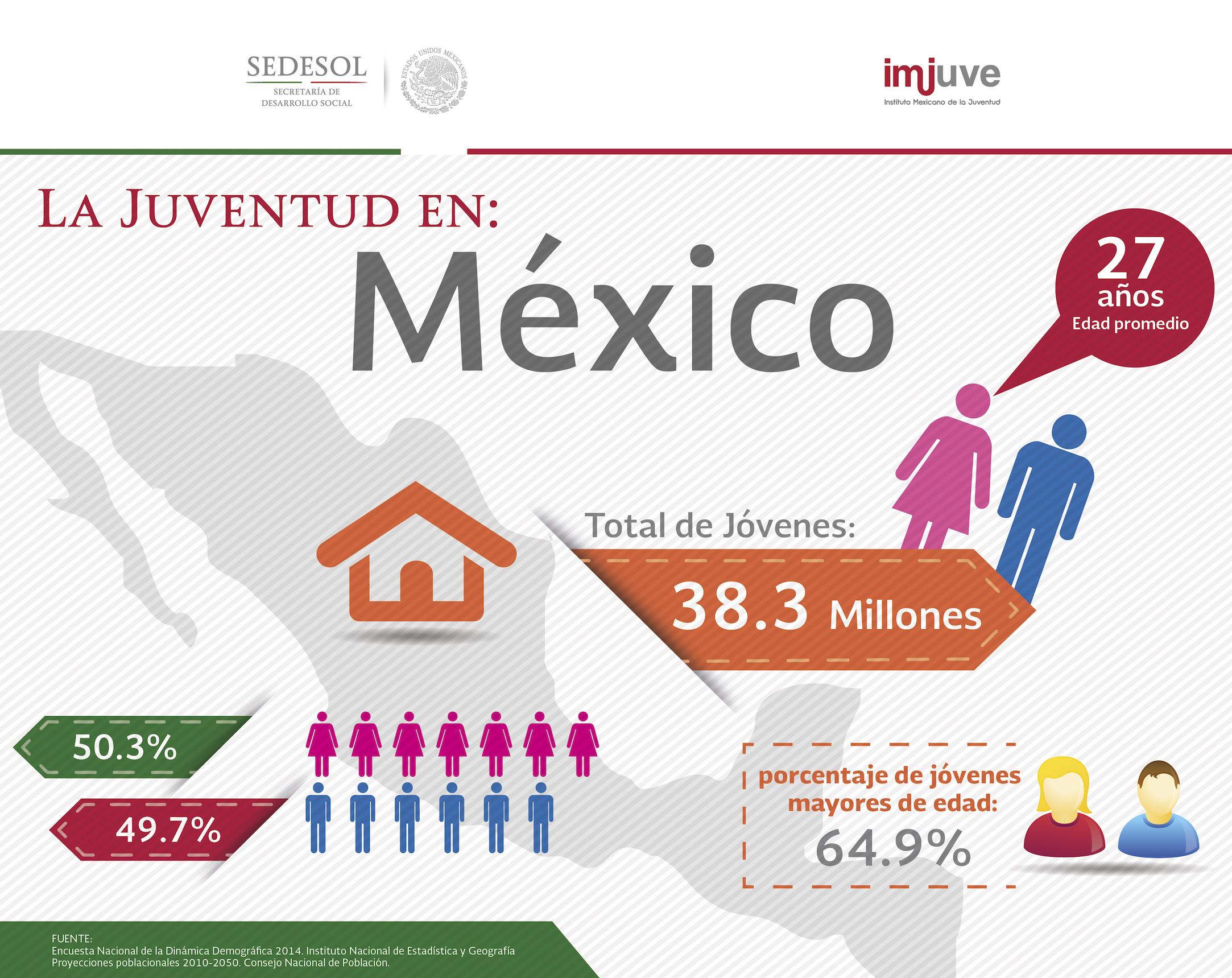 Mexicojpg