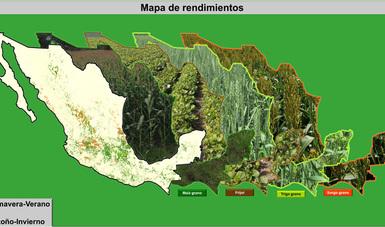 Mapa de rendimientos