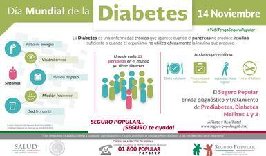 Cubre Seguro Popular diagnóstico y tratamiento de Diabetes