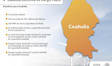 Se invertirán 473 millones de dólares para la construcción de 3 nuevas centrales eólicas en Coahuila