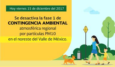 Se Suspende la Contingencia Ambiental Atmosférica Regional por Partículas PM10