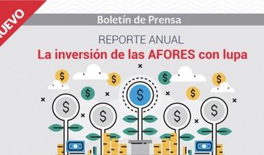 Reporte anual de inversión de las AFORES