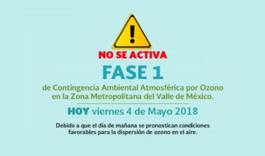 No se activa Fase 1 de Contingencia Ambiental Atmosférica por ozono.