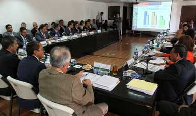 Sesión Ordinaria 187 del Comité Técnico del FONHAPO