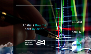 Curso Análisis Bow Tie