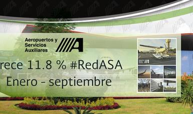 Red de Aeropuerto de ASA