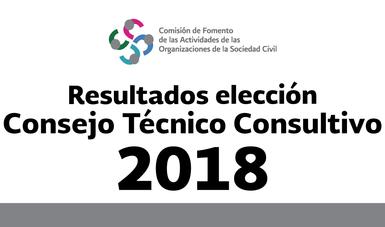 "Texto sobre fondo blanco ""Resultados elección Consejo Técnico Consultivo 2018"" con logo de la Comisión de Fomento"