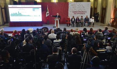 Presidente Andrés Manuel López Obrador durante conferencia de prensa