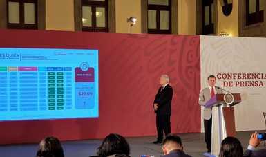 Presenta Profeco la aplicación Litro por Litro