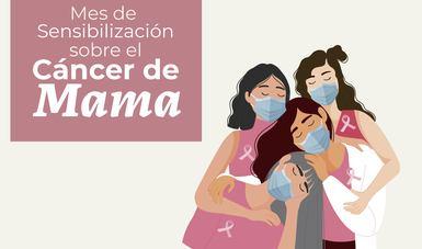 Ilustraciones de mujeres.