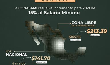 Acuerda CONASAMI incremento del Salario Mínimo del 15% para 2021 |  Secretaría del Trabajo y Previsión Social | Gobierno | gob.mx
