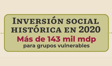 Inversión social histórica en 2020.